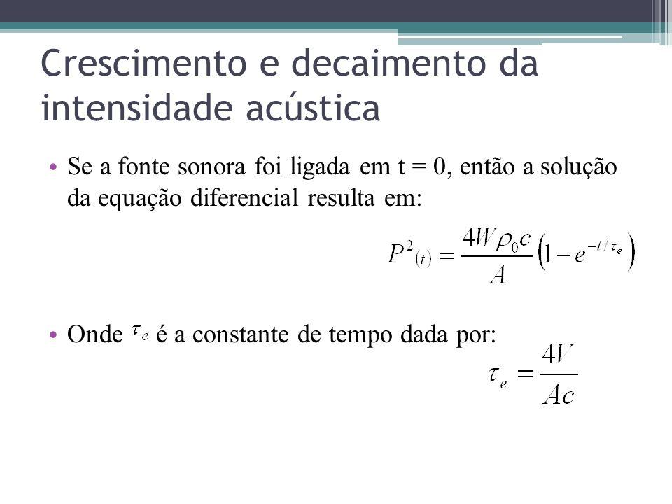 Crescimento e decaimento da intensidade acústica Se a fonte sonora foi ligada em t = 0, então a solução da equação diferencial resulta em: Onde é a co