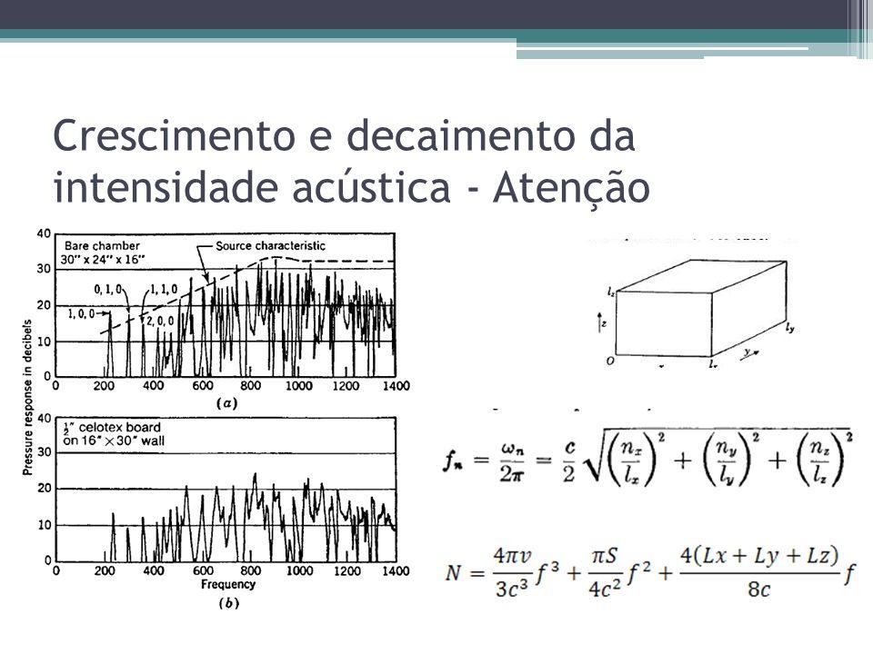 Crescimento e decaimento da intensidade acústica - Atenção