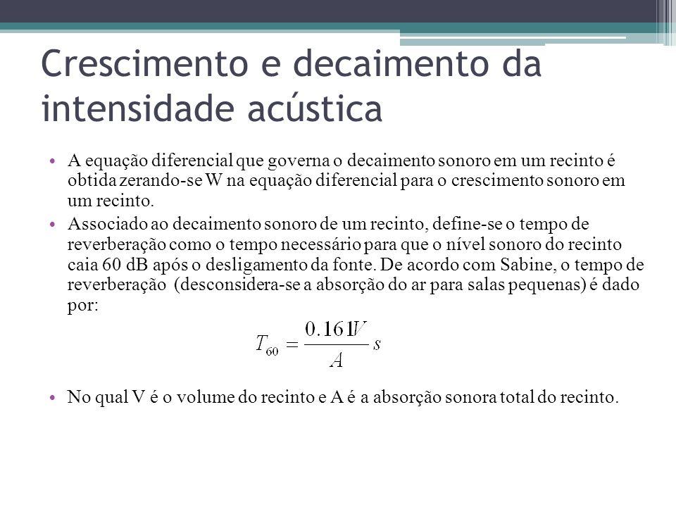 Crescimento e decaimento da intensidade acústica A equação diferencial que governa o decaimento sonoro em um recinto é obtida zerando-se W na equação