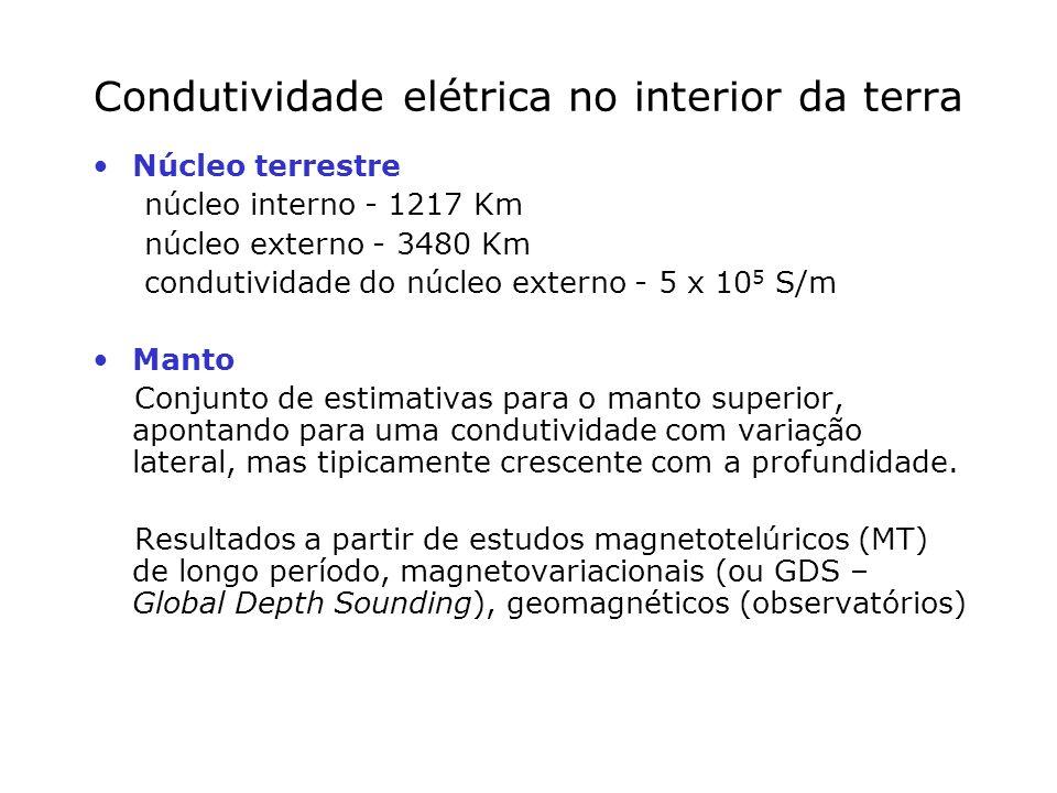 Condutividade elétrica no interior da terra Núcleo terrestre núcleo interno - 1217 Km núcleo externo - 3480 Km condutividade do núcleo externo - 5 x 1