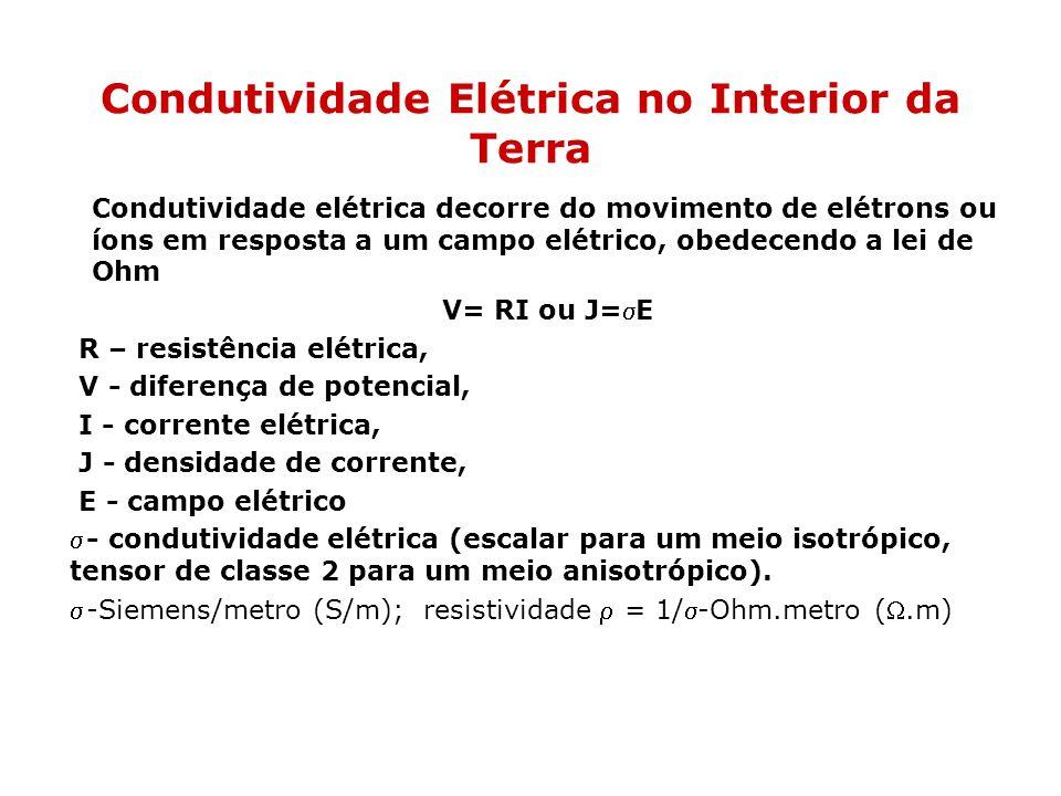 Condutividade Elétrica no Interior da Terra Condutividade elétrica decorre do movimento de elétrons ou íons em resposta a um campo elétrico, obedecend