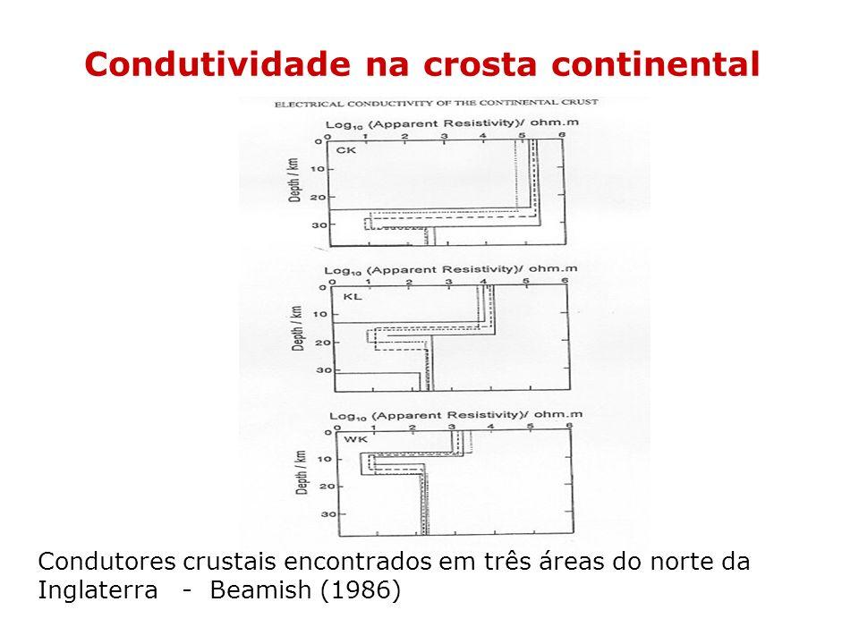 Condutividade na crosta continental Condutores crustais encontrados em três áreas do norte da Inglaterra - Beamish (1986)