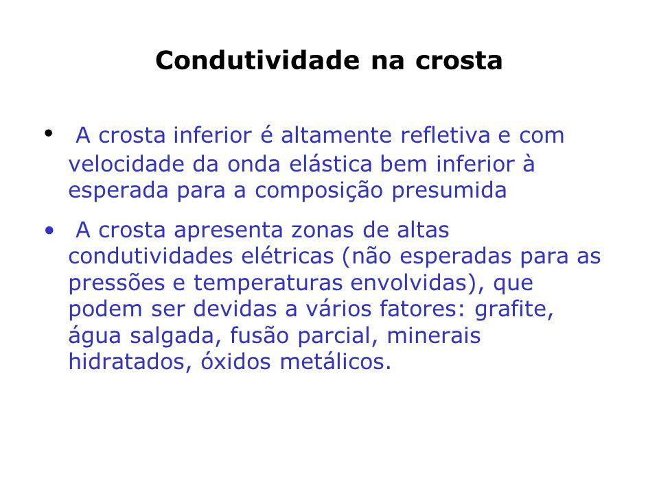 Condutividade na crosta A crosta inferior é altamente refletiva e com velocidade da onda elástica bem inferior à esperada para a composição presumida