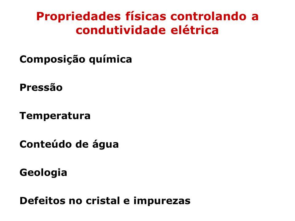 Propriedades físicas controlando a condutividade elétrica Composição química Pressão Temperatura Conteúdo de água Geologia Defeitos no cristal e impur