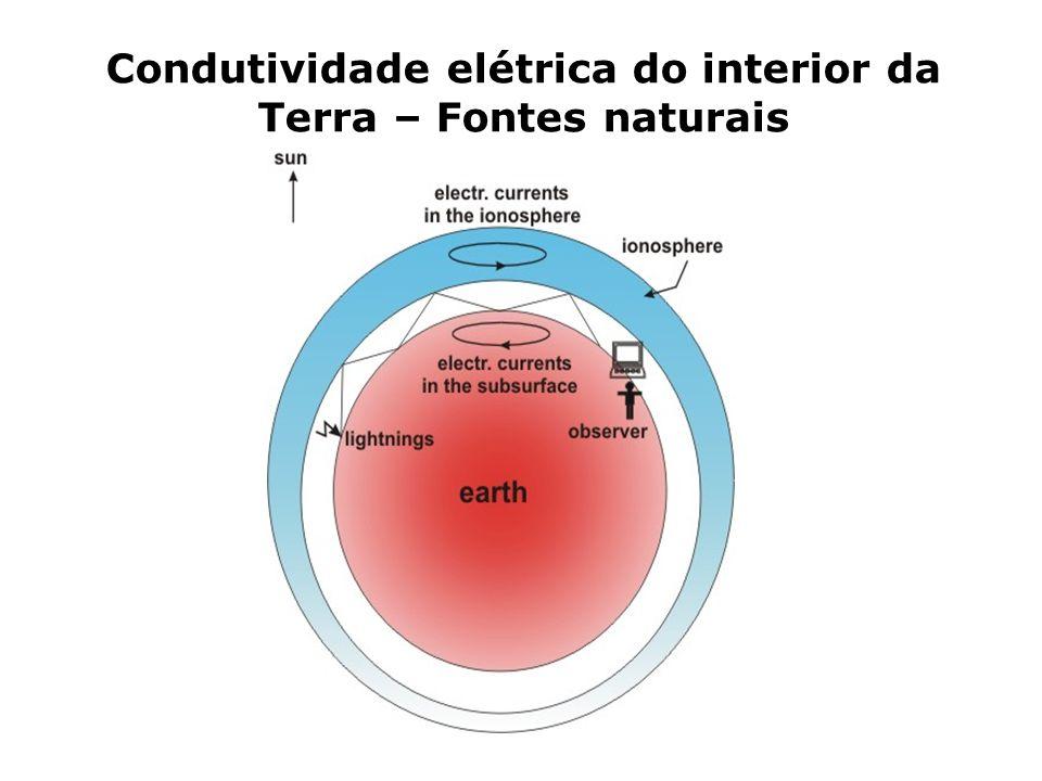 Condutividade elétrica do interior da Terra – Fontes naturais