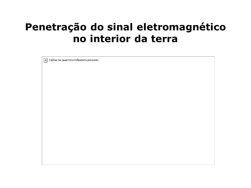 Penetração do sinal eletromagnético no interior da terra