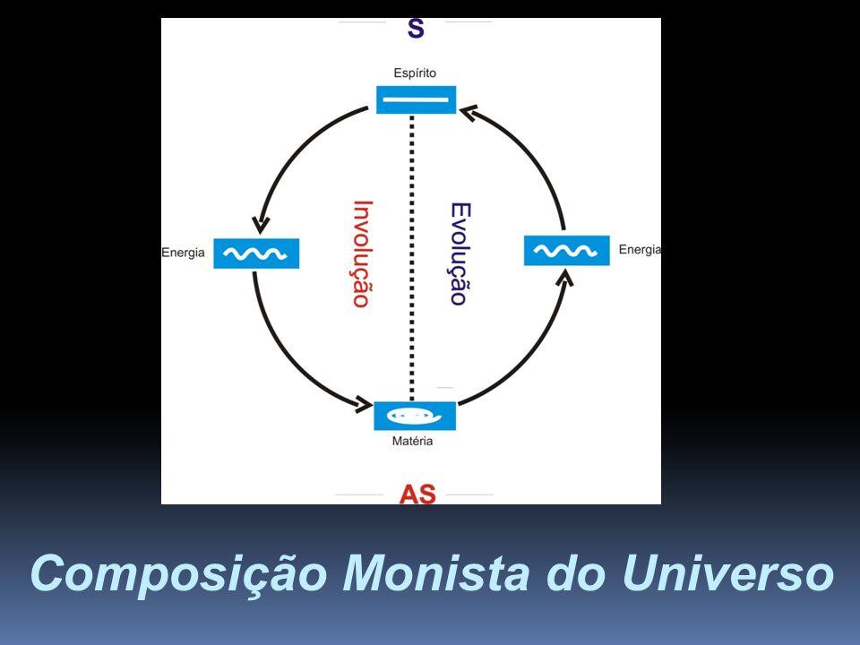 Composição Monista do Universo