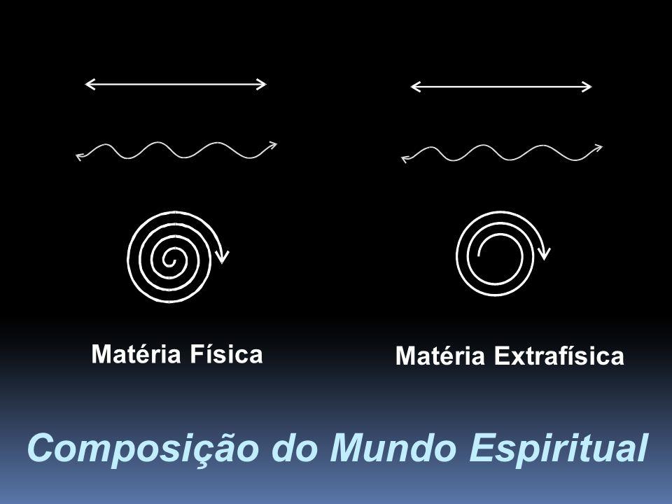 Composição do Mundo Espiritual Matéria Extrafísica Matéria Física