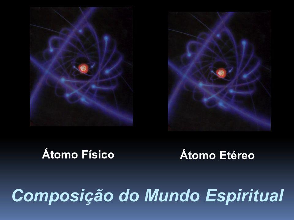 Composição do Mundo Espiritual Átomo Etéreo Átomo Físico