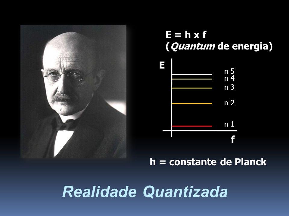 Realidade Quantizada E = h x f (Quantum de energia) E f h = constante de Planck n 1 n 2 n 3 n 4 n 5