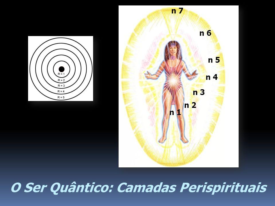 O Ser Quântico: Camadas Perispirituais n 1 n 2 n 3 n 4 n 5 n 6 n 7