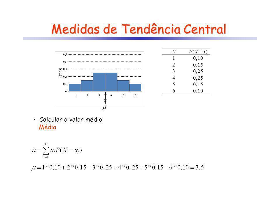 Medidas de Tendência Central Calcular o valor médio Média XP(X = x) 10,10 20,15 30,25 4 50,15 60,10