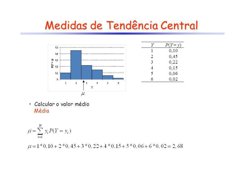YP(Y = y) 10,10 20,45 30,22 40,15 50,06 60,02 Medidas de Tendência Central Calcular o valor médio Média
