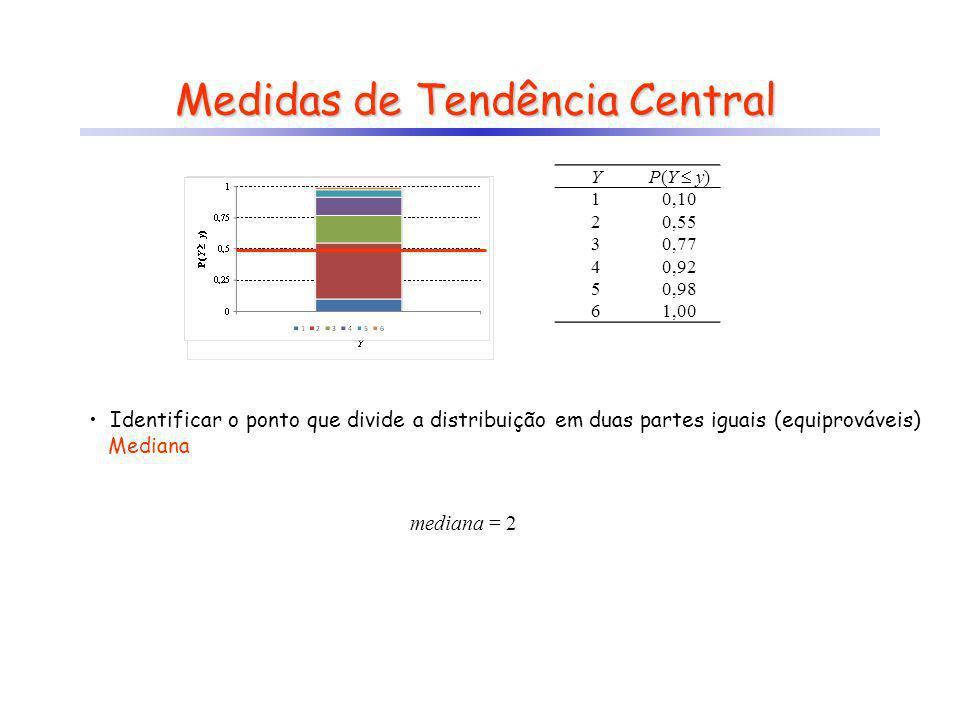 Medidas de Tendência Central mediana = 2 YP(Y = y) 10,10 20,45 30,22 40,15 50,06 60,02 Y P(Y y) 10,10 20,55 30,77 40,92 50,98 61,00 Identificar o pont