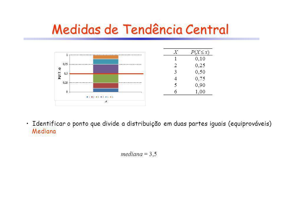 XP(X = x) 10,10 20,15 30,25 4 50,15 60,10 X P(X x) 10,10 20,25 30,50 40,75 50,90 61,00 Medidas de Tendência Central mediana = 3,5 Identificar o ponto