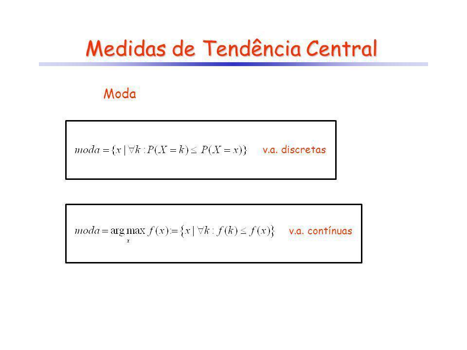 Medidas de Tendência Central Moda v.a. discretas v.a. contínuas