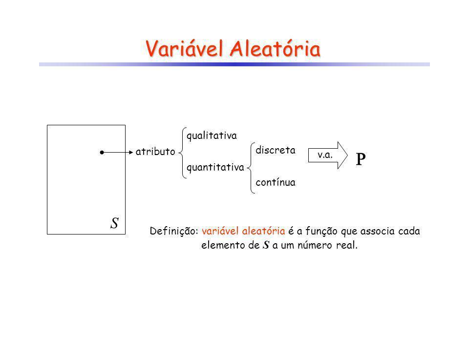 Variável Aleatória S atributo qualitativa quantitativa discreta contínua Definição: variável aleatória é a função que associa cada elemento de S a um