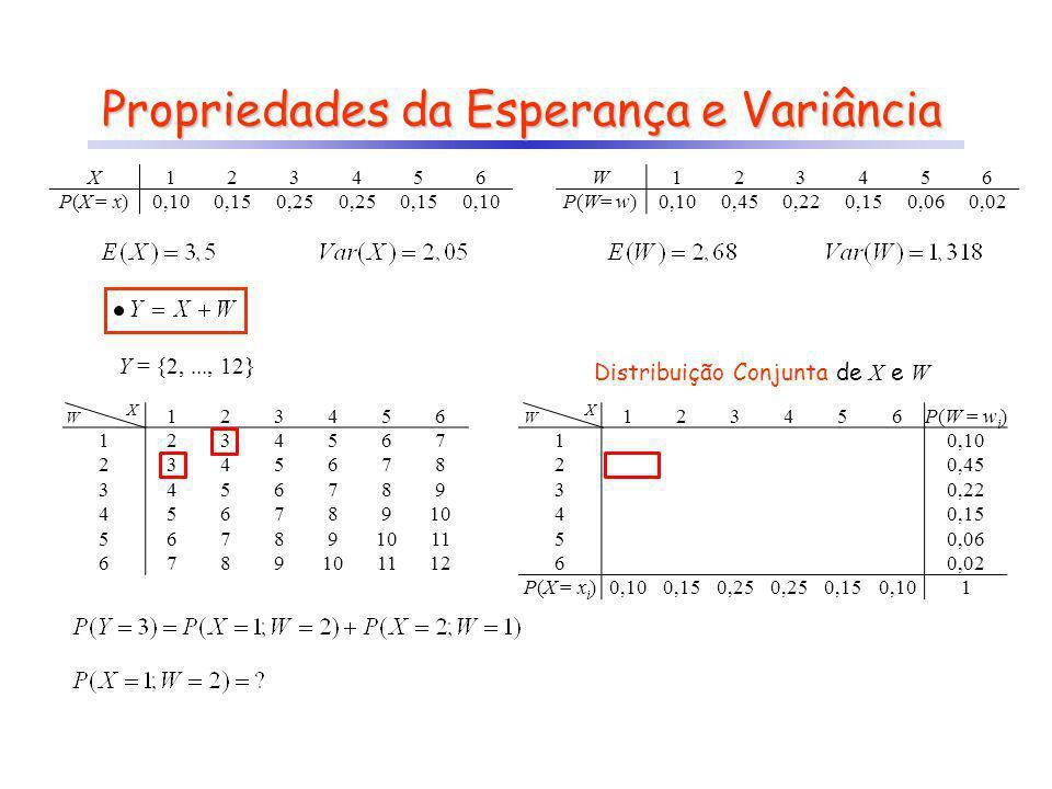 X123456 P(X = x)0,100,150,25 0,150,10 W123456 P(W= w)0,100,450,220,150,060,02 Y = {?,..., ?}Y = {2,..., 12} 123456 1234567 2345678 3456789 45678910 56