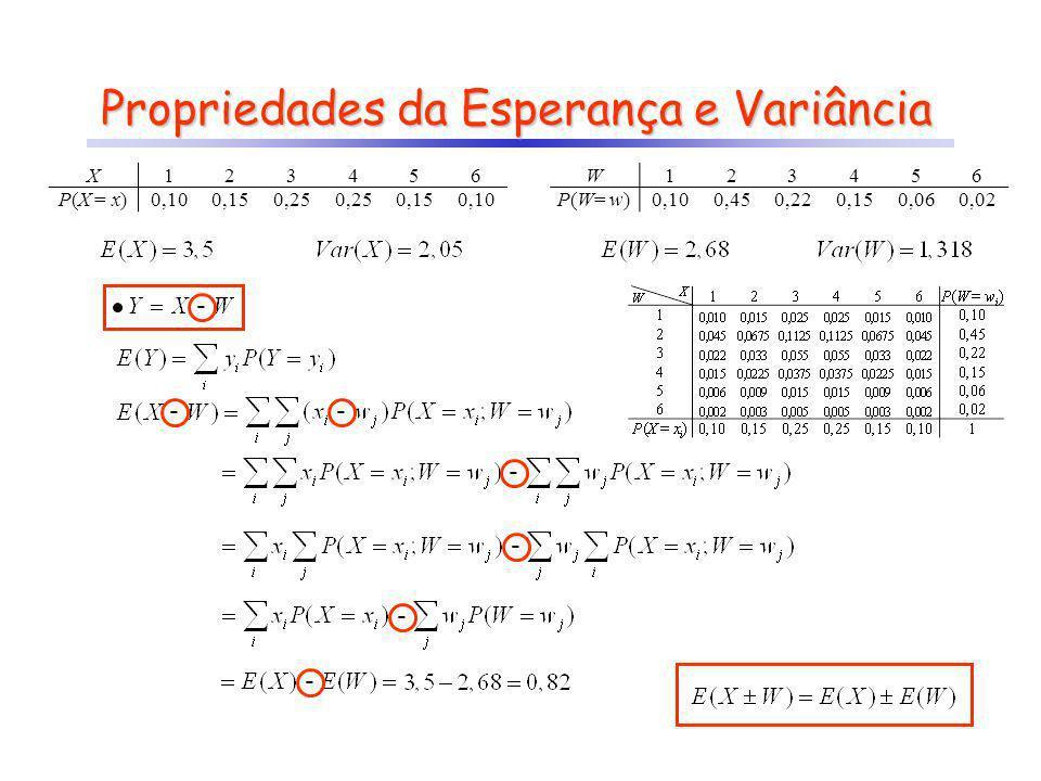 Propriedades da Esperança e Variância X123456 P(X = x)0,100,150,25 0,150,10 W123456 P(W= w)0,100,450,220,150,060,02 - - - - - - -