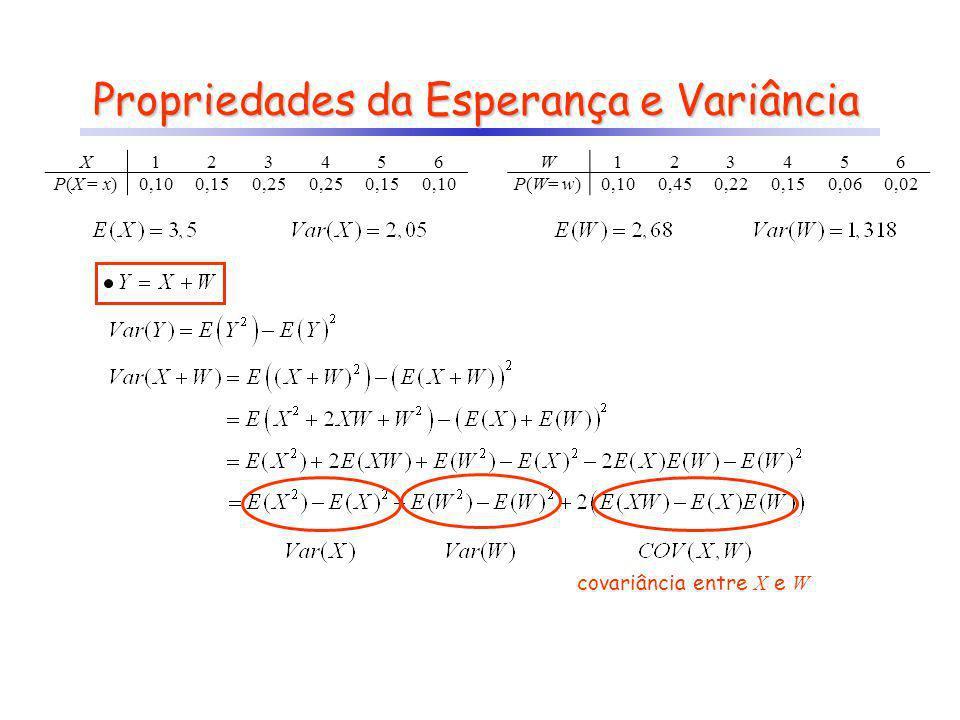 Propriedades da Esperança e Variância X123456 P(X = x)0,100,150,25 0,150,10 W123456 P(W= w)0,100,450,220,150,060,02 covariância entre X e W