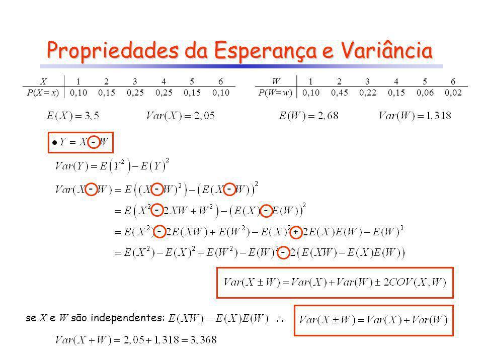 Propriedades da Esperança e Variância X123456 P(X = x)0,100,150,25 0,150,10 W123456 P(W= w)0,100,450,220,150,060,02 --- - - - + - - se X e W são indep