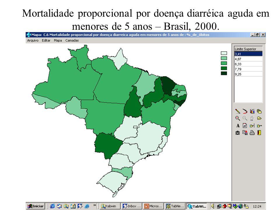 Mortalidade proporcional por doença diarréica aguda em menores de 5 anos – Brasil, 2000.