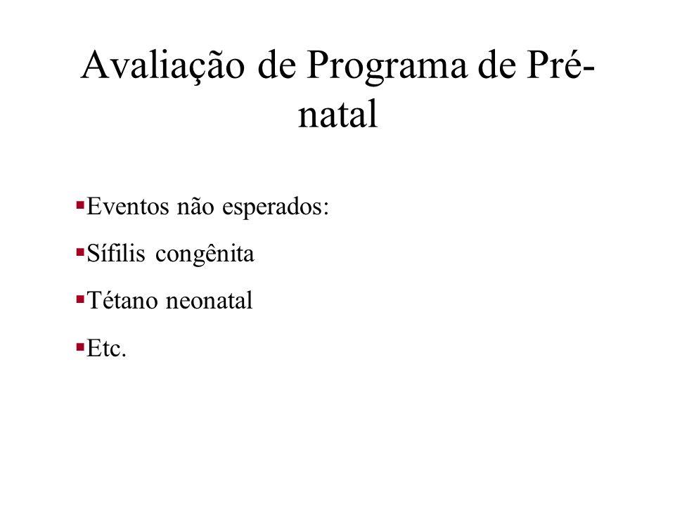 Avaliação de Programa de Pré- natal Eventos não esperados: Sífilis congênita Tétano neonatal Etc.