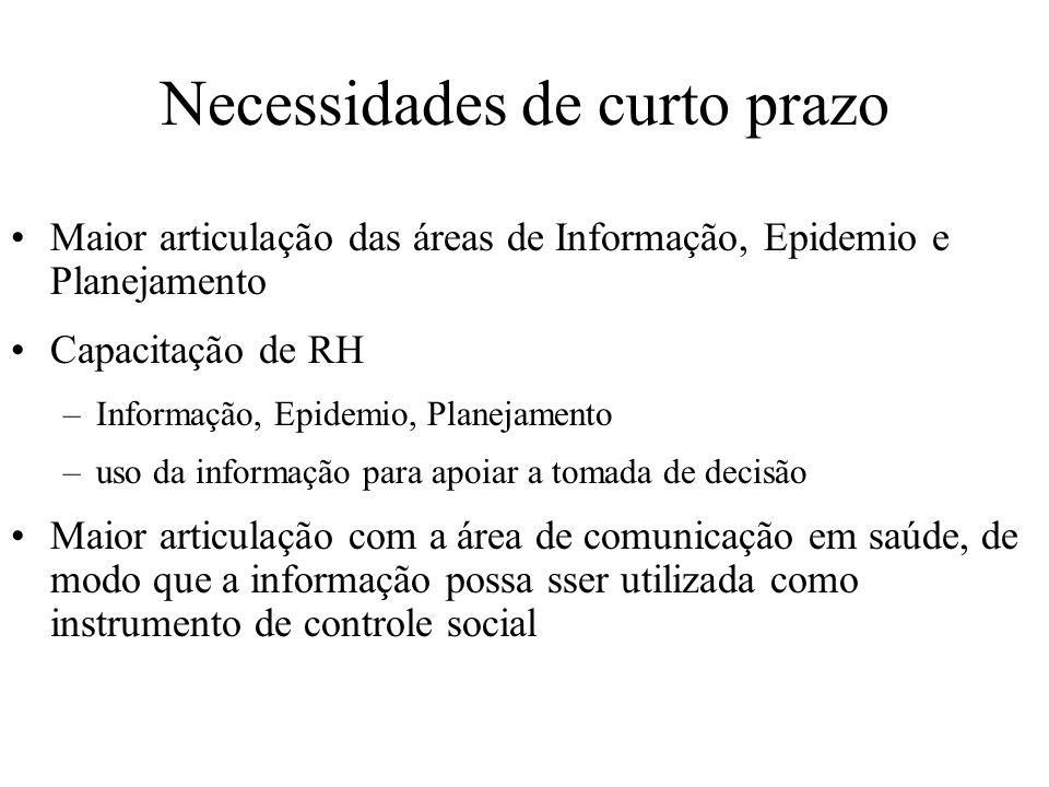 Internações por fissura labio-palatina no Estado do Rio de Janeiro em 2002 IDADE: Mean 25%ile Median 75%ile Maximum 11.046 1.0 5.0 14.0 83.0 FIDANO | Freq Percent Cum.