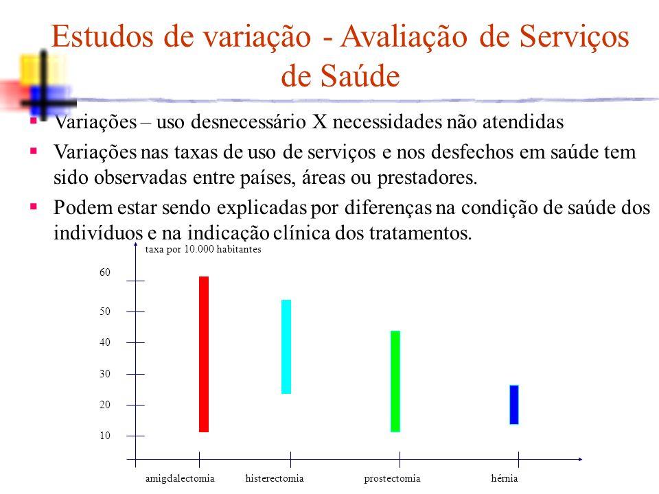 Estudos de variação - Avaliação de Serviços de Saúde Variações – uso desnecessário X necessidades não atendidas Variações nas taxas de uso de serviços