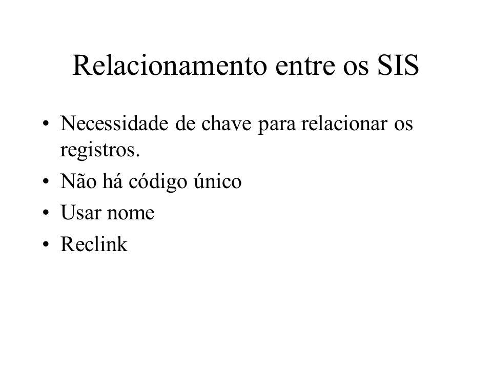 Relacionamento entre os SIS Necessidade de chave para relacionar os registros. Não há código único Usar nome Reclink