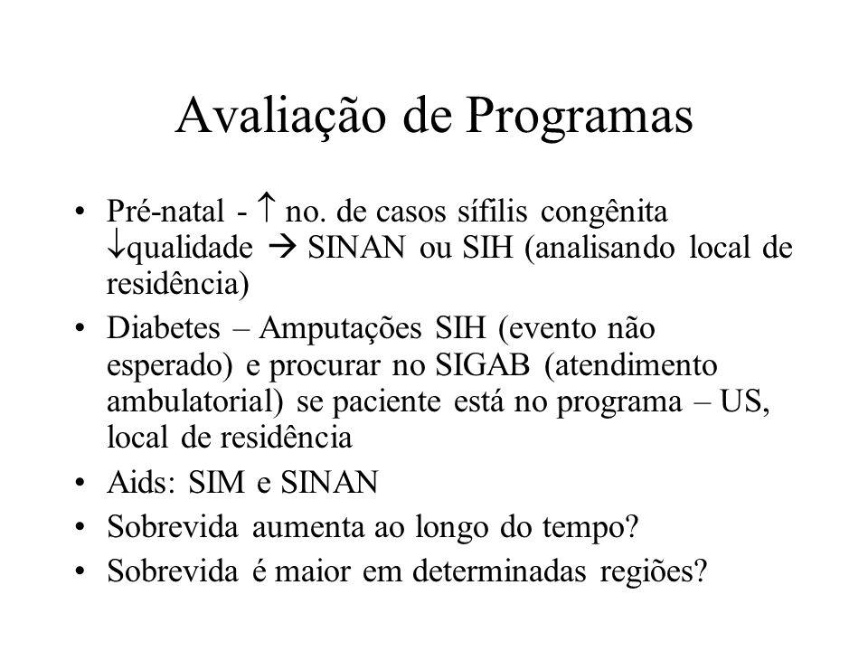 Avaliação de Programas Pré-natal - no. de casos sífilis congênita qualidade SINAN ou SIH (analisando local de residência) Diabetes – Amputações SIH (e