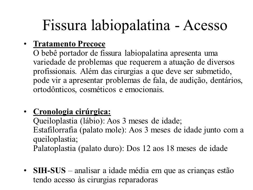 Fissura labiopalatina - Acesso Tratamento Precoce O bebê portador de fissura labiopalatina apresenta uma variedade de problemas que requerem a atuação