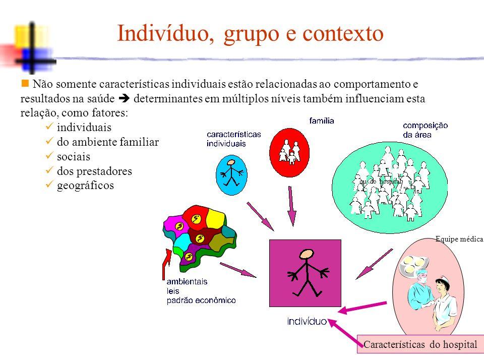 Não somente características individuais estão relacionadas ao comportamento e resultados na saúde determinantes em múltiplos níveis também influenciam