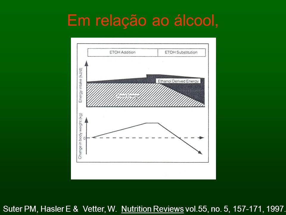 Em relação ao álcool, Suter PM, Hasler E & Vetter, W. Nutrition Reviews vol.55, no. 5, 157-171, 1997.