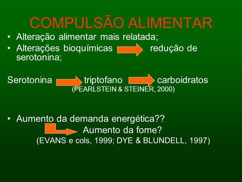 COMPULSÃO ALIMENTAR Alteração alimentar mais relatada; Alterações bioquímicas redução de serotonina; Serotonina triptofano carboidratos (PEARLSTEIN &