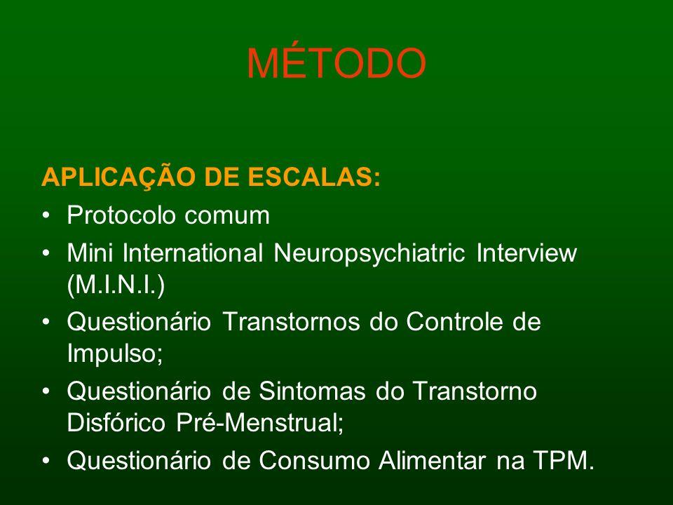 MÉTODO APLICAÇÃO DE ESCALAS: Protocolo comum Mini International Neuropsychiatric Interview (M.I.N.I.) Questionário Transtornos do Controle de Impulso;