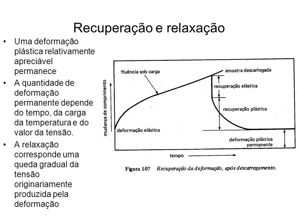 Recuperação e relaxação Uma deformação plástica relativamente apreciável permanece A quantidade de deformação permanente depende do tempo, da carga da