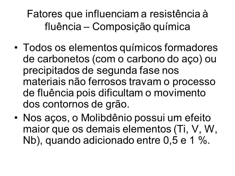Fatores que influenciam a resistência à fluência – Composição química Todos os elementos químicos formadores de carbonetos (com o carbono do aço) ou p