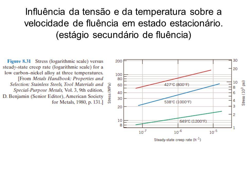 Influência da tensão e da temperatura sobre a velocidade de fluência em estado estacionário. (estágio secundário de fluência)