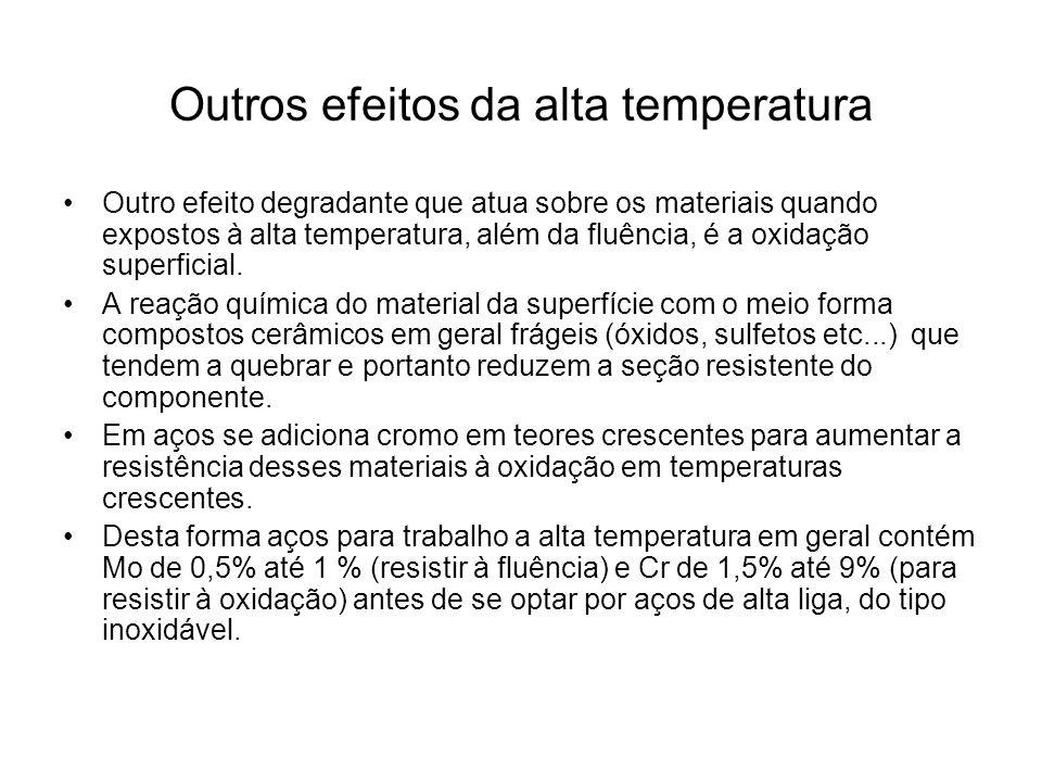 Outros efeitos da alta temperatura Outro efeito degradante que atua sobre os materiais quando expostos à alta temperatura, além da fluência, é a oxida