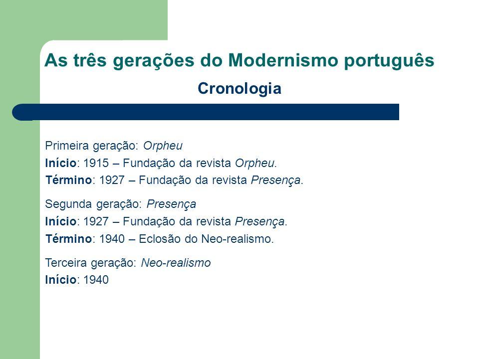 As três gerações do Modernismo português Cronologia Primeira geração: Orpheu Início: 1915 – Fundação da revista Orpheu. Término: 1927 – Fundação da re