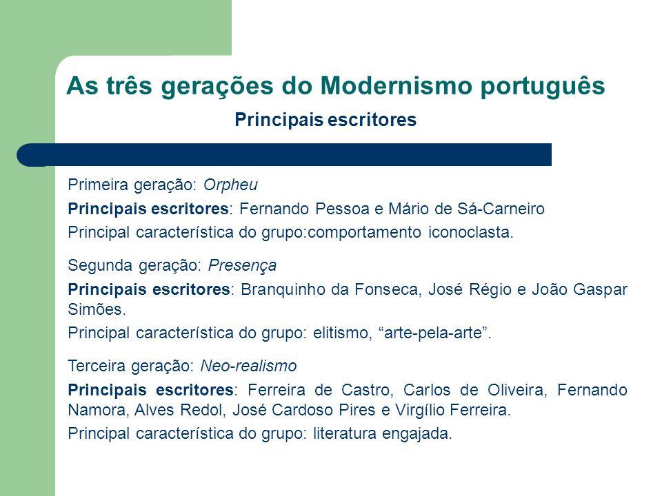As três gerações do Modernismo português Principais escritores Primeira geração: Orpheu Principais escritores: Fernando Pessoa e Mário de Sá-Carneiro