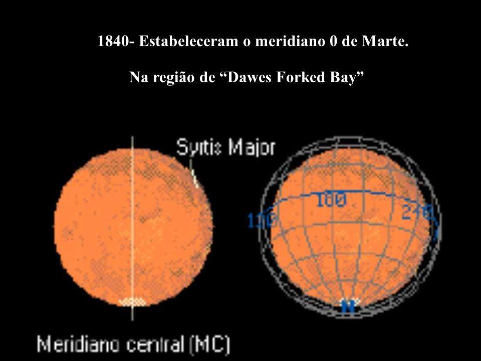 1840- Estabeleceram o meridiano 0 de Marte. Na região de Dawes Forked Bay