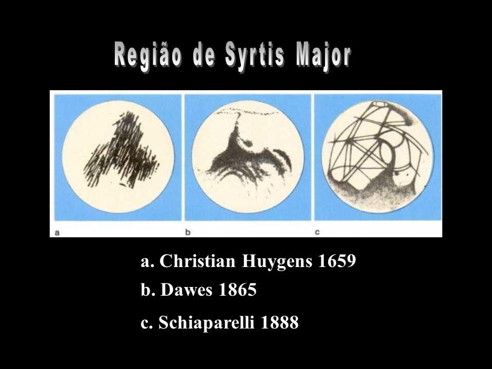 a. Christian Huygens 1659 b. Dawes 1865 c. Schiaparelli 1888