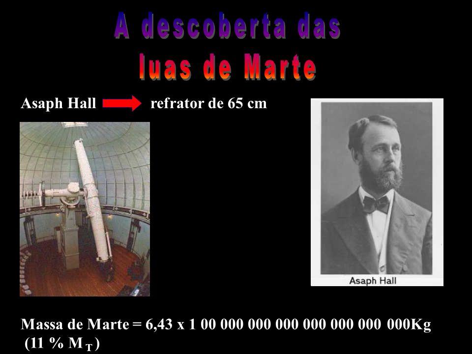 Asaph Hallrefrator de 65 cm Massa de Marte = 6,43 x 1 00 000 000 000 000 000 000 000Kg (11 % M T )