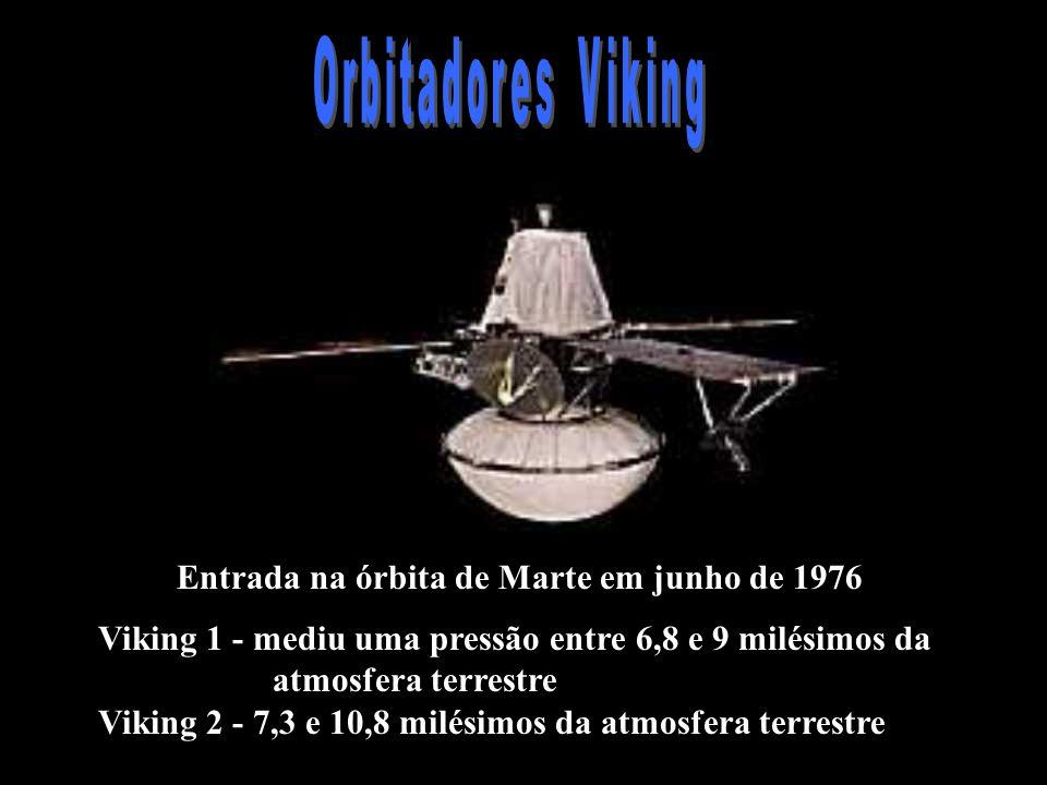 Entrada na órbita de Marte em junho de 1976 Viking 1 - mediu uma pressão entre 6,8 e 9 milésimos da atmosfera terrestre Viking 2 - 7,3 e 10,8 milésimo