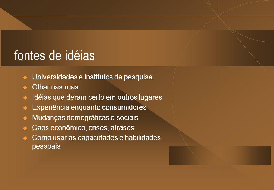 fontes de idéias (cont.) Franquias Revistas e publicações da área Negócios existentes Patentes Licença de produtos Feiras de comércio Ex-empregados Consultoria