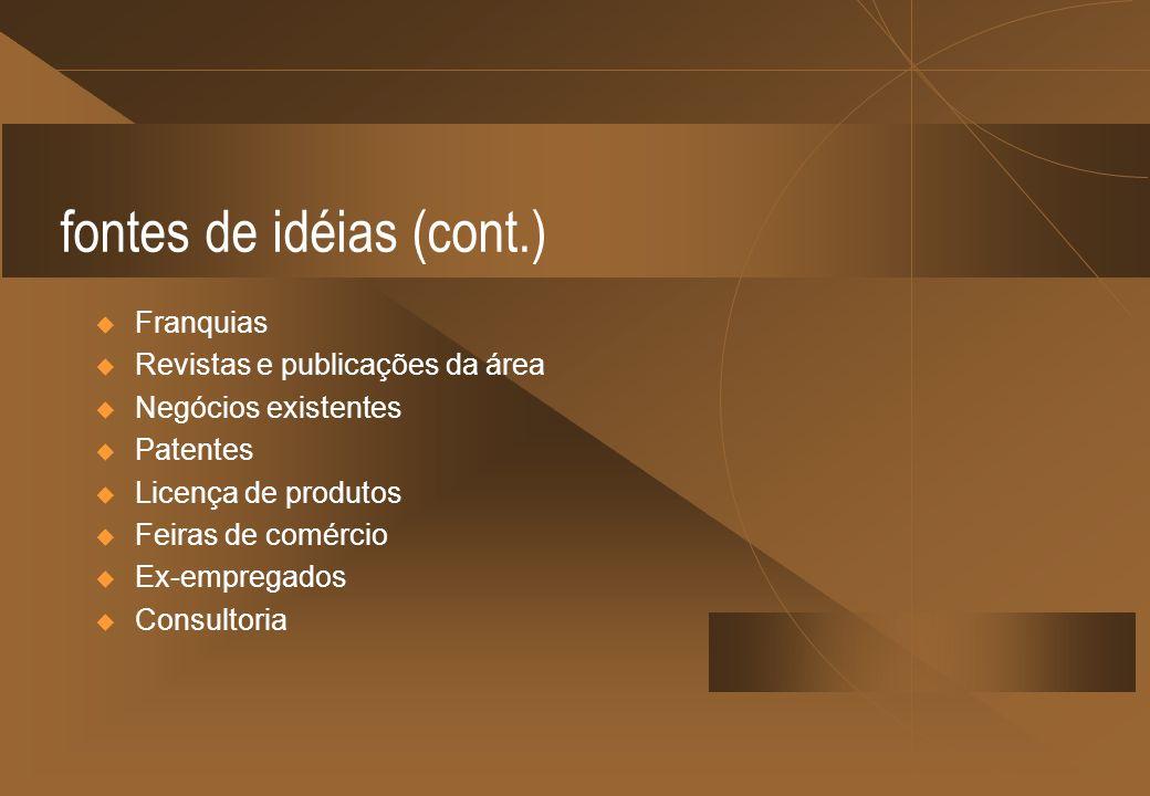 fontes de idéias (cont.) Franquias Revistas e publicações da área Negócios existentes Patentes Licença de produtos Feiras de comércio Ex-empregados Co
