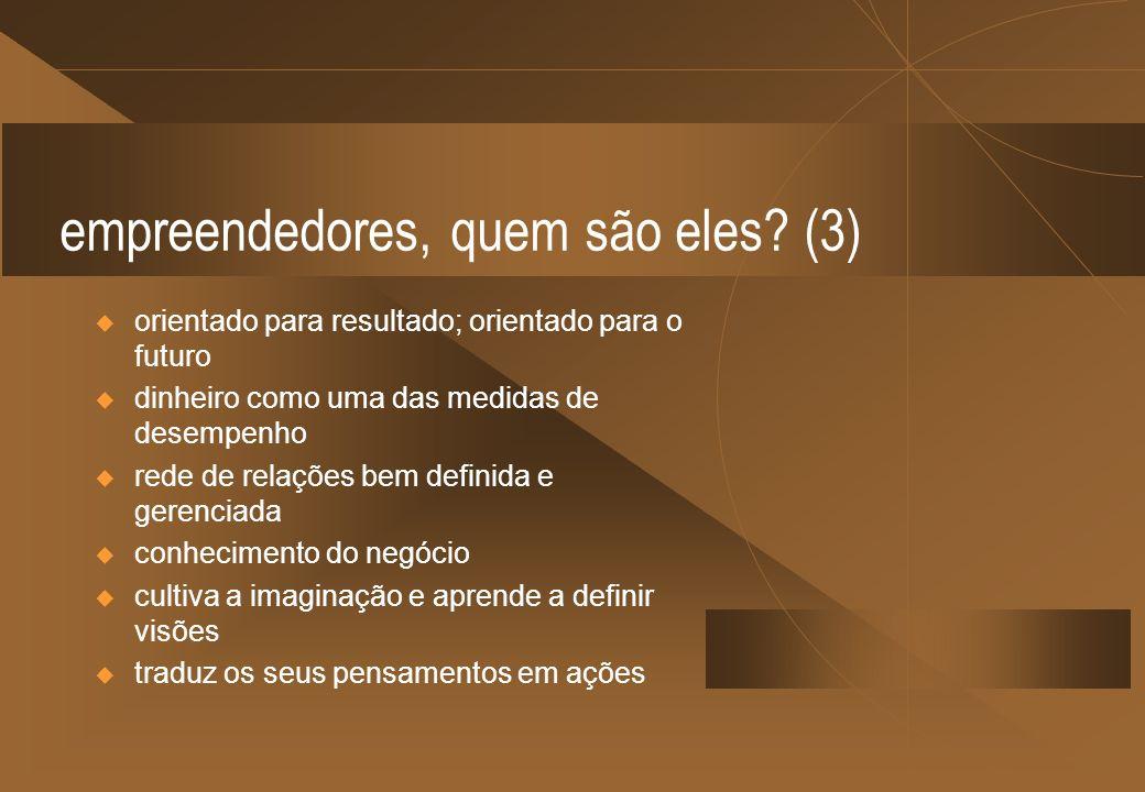empreendedores, quem são eles? (3) orientado para resultado; orientado para o futuro dinheiro como uma das medidas de desempenho rede de relações bem