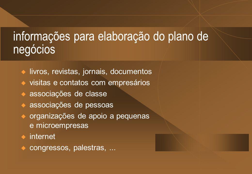 informações para elaboração do plano de negócios livros, revistas, jornais, documentos visitas e contatos com empresários associações de classe associ